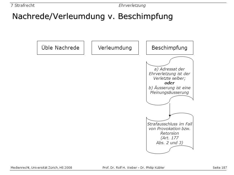 Nachrede/Verleumdung v. Beschimpfung