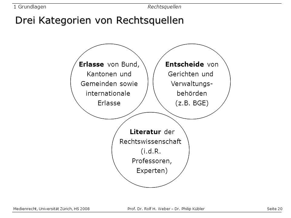 Drei Kategorien von Rechtsquellen