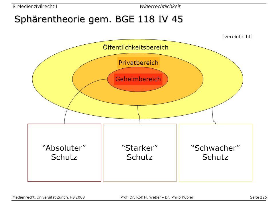 Sphärentheorie gem. BGE 118 IV 45