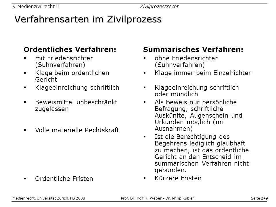 Verfahrensarten im Zivilprozess
