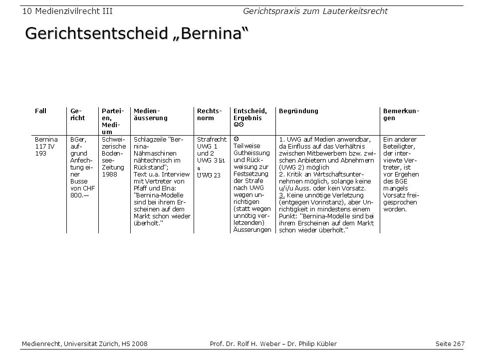 """Gerichtsentscheid """"Bernina"""