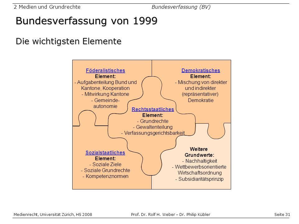 Bundesverfassung von 1999 Die wichtigsten Elemente