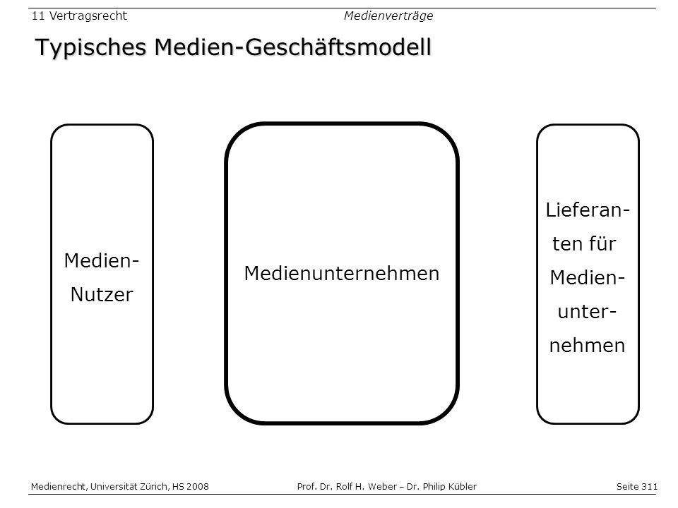 Typisches Medien-Geschäftsmodell