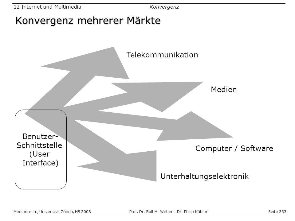 Konvergenz mehrerer Märkte