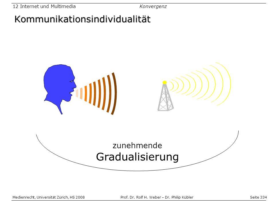 Kommunikationsindividualität