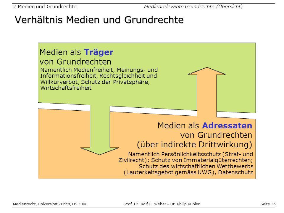 Verhältnis Medien und Grundrechte