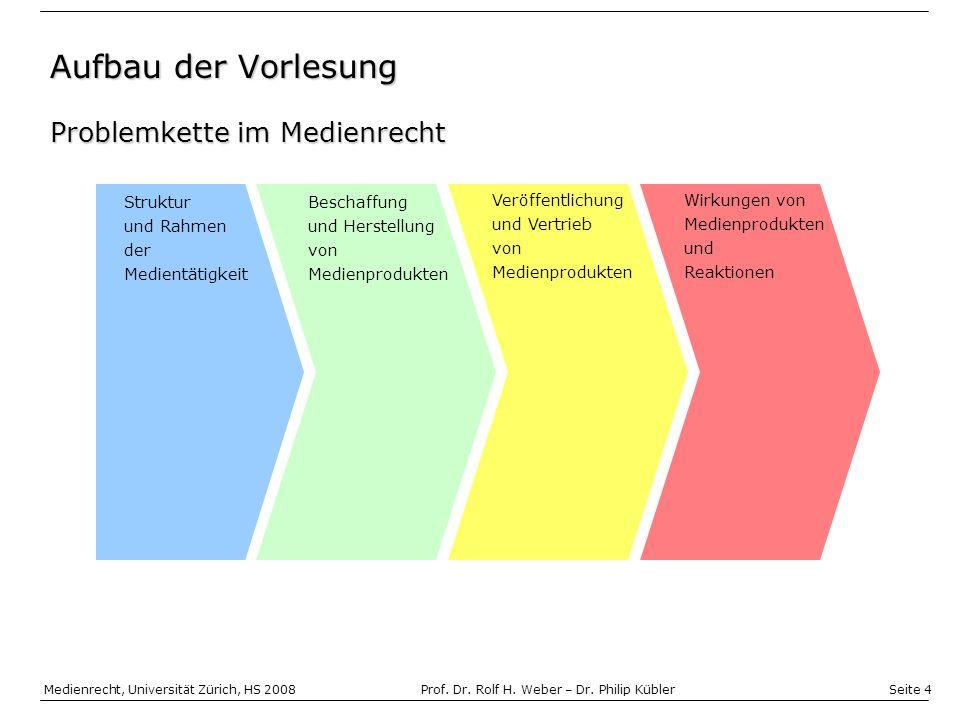 Aufbau der Vorlesung Problemkette im Medienrecht