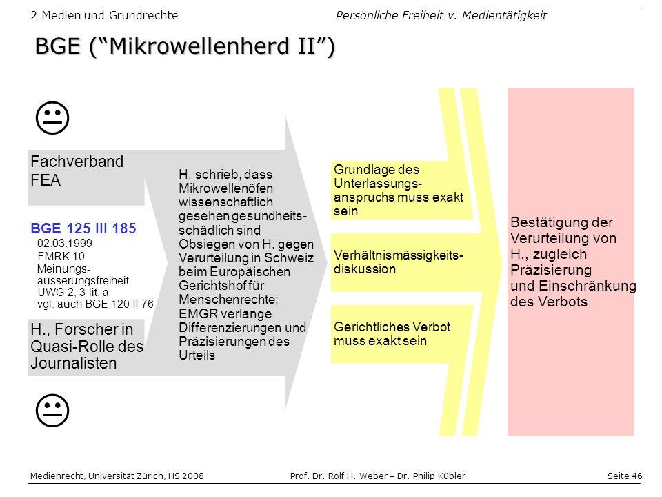BGE ( Mikrowellenherd II )