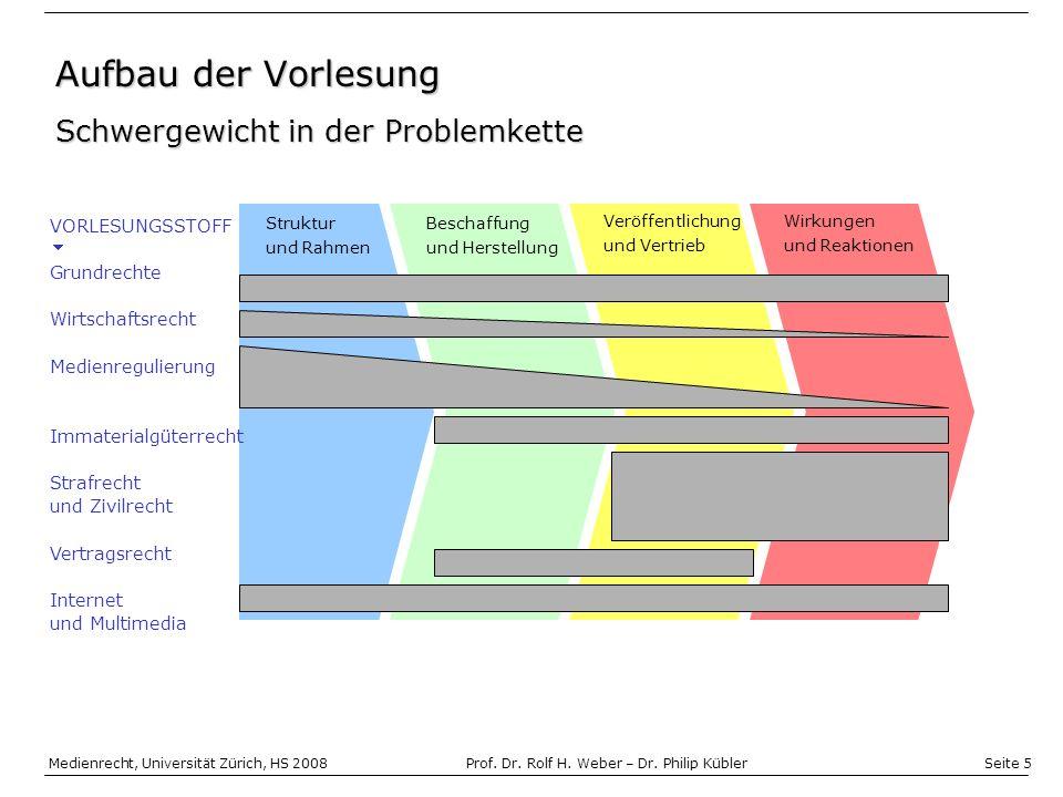 Aufbau der Vorlesung Schwergewicht in der Problemkette