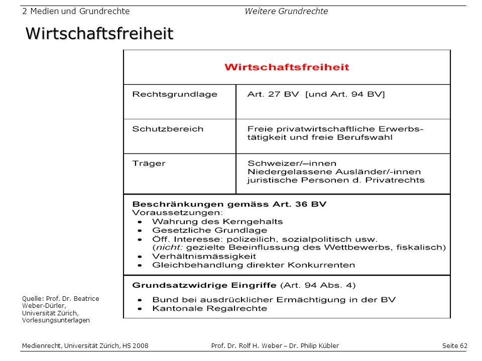 Medienrecht Wintersemester 2006/07Medienrecht (Rolf H