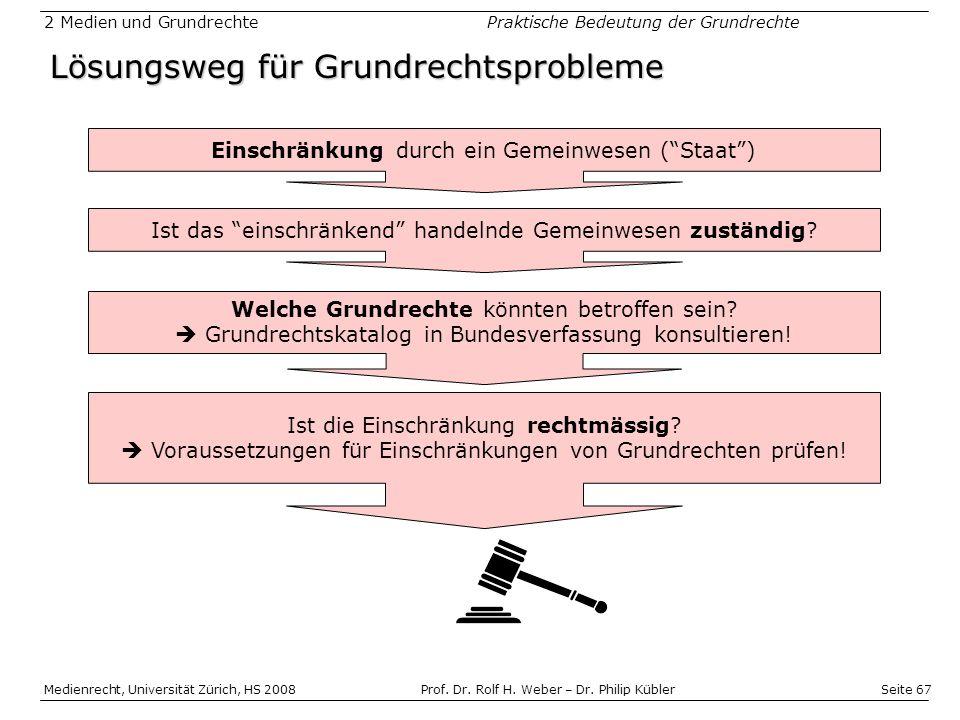 Lösungsweg für Grundrechtsprobleme