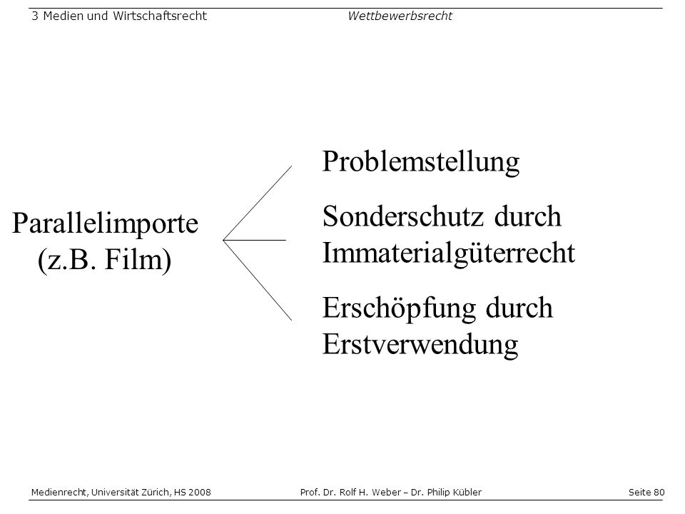 Parallelimporte (z.B. Film)