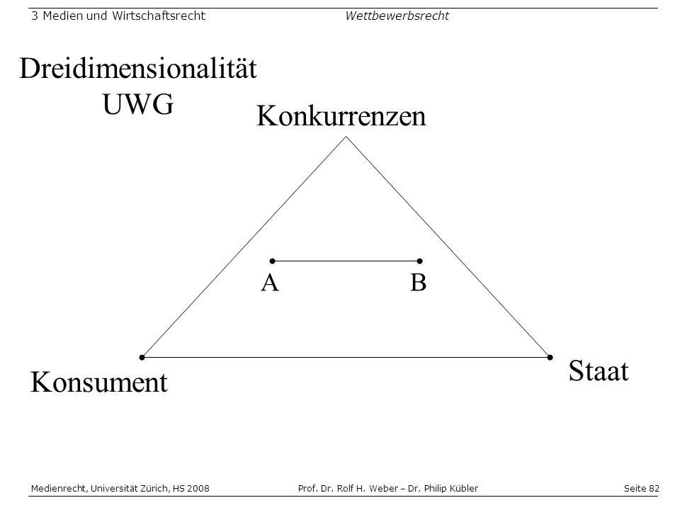 Dreidimensionalität UWG Konkurrenzen Staat Konsument A B