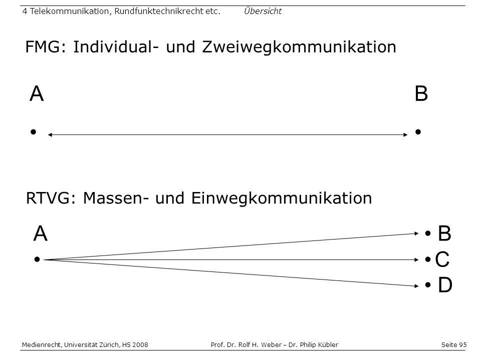 FMG: Individual- und Zweiwegkommunikation