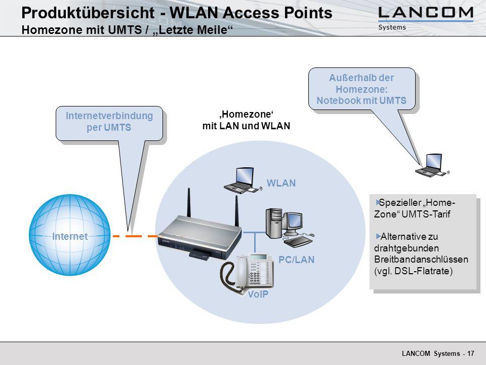 "Produktübersicht - WLAN Access Points Homezone mit UMTS / ""Letzte Meile"