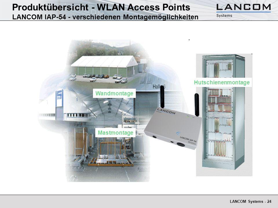 Produktübersicht - WLAN Access Points LANCOM IAP-54 - verschiedenen Montagemöglichkeiten