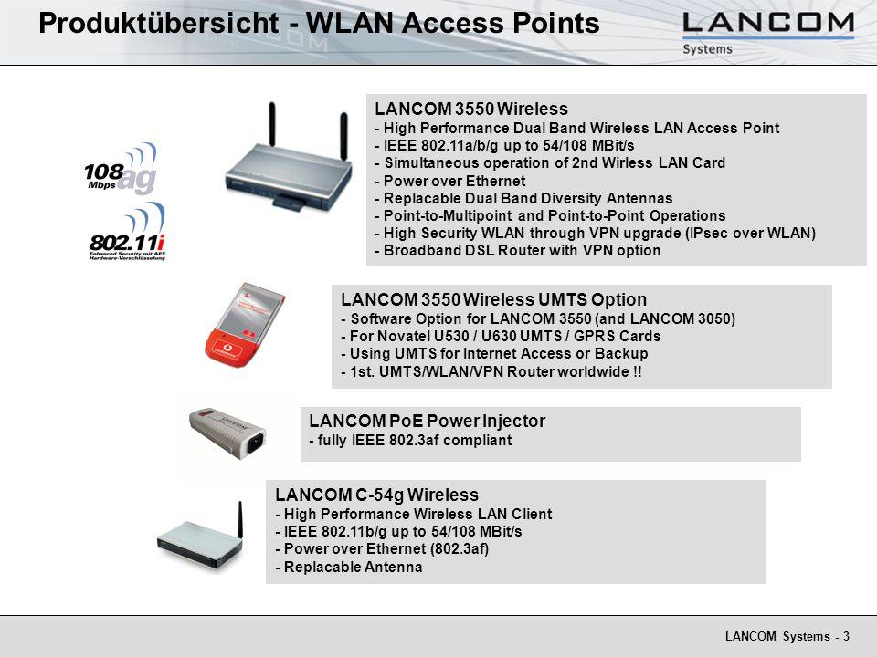 Produktübersicht - WLAN Access Points