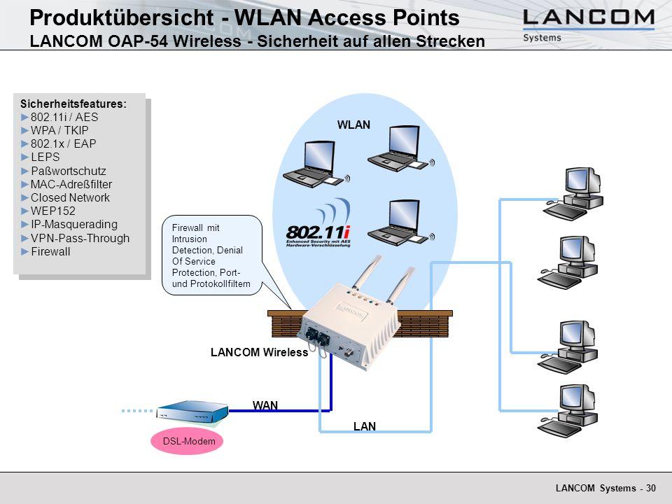 Produktübersicht - WLAN Access Points LANCOM OAP-54 Wireless - Sicherheit auf allen Strecken