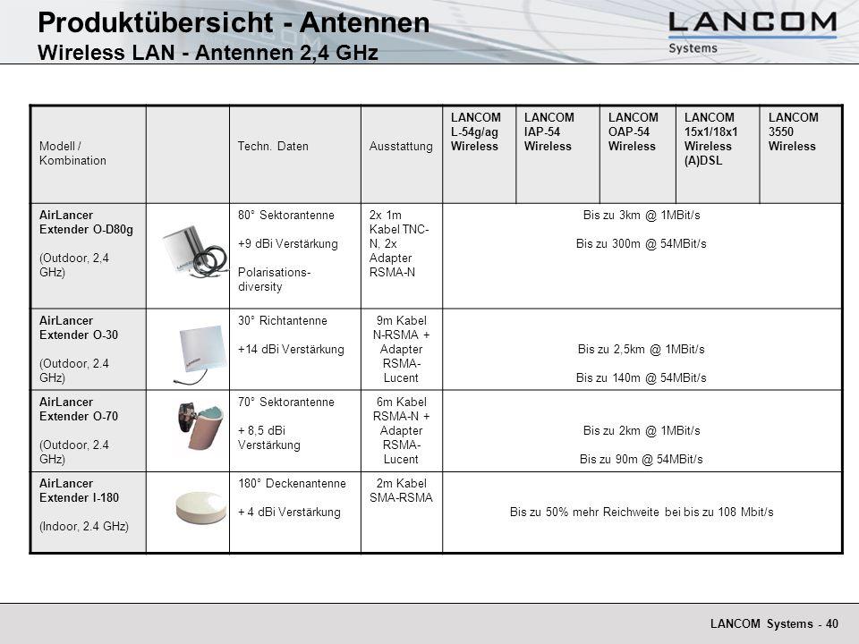 Produktübersicht - Antennen Wireless LAN - Antennen 2,4 GHz