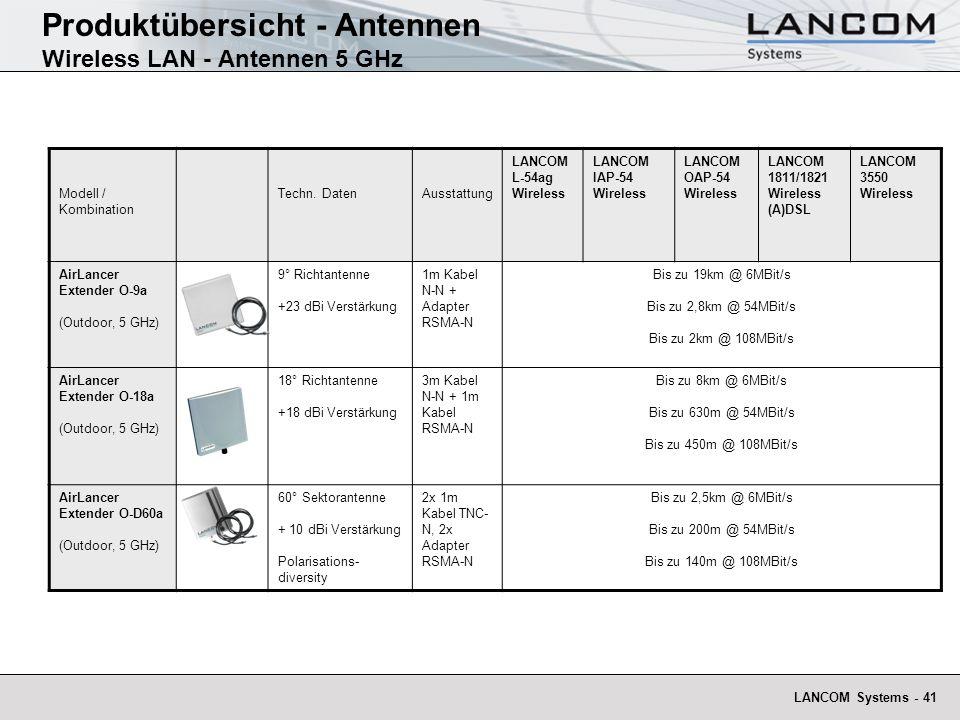 Produktübersicht - Antennen Wireless LAN - Antennen 5 GHz