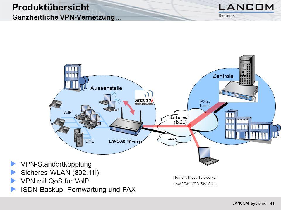 Produktübersicht Ganzheitliche VPN-Vernetzung…