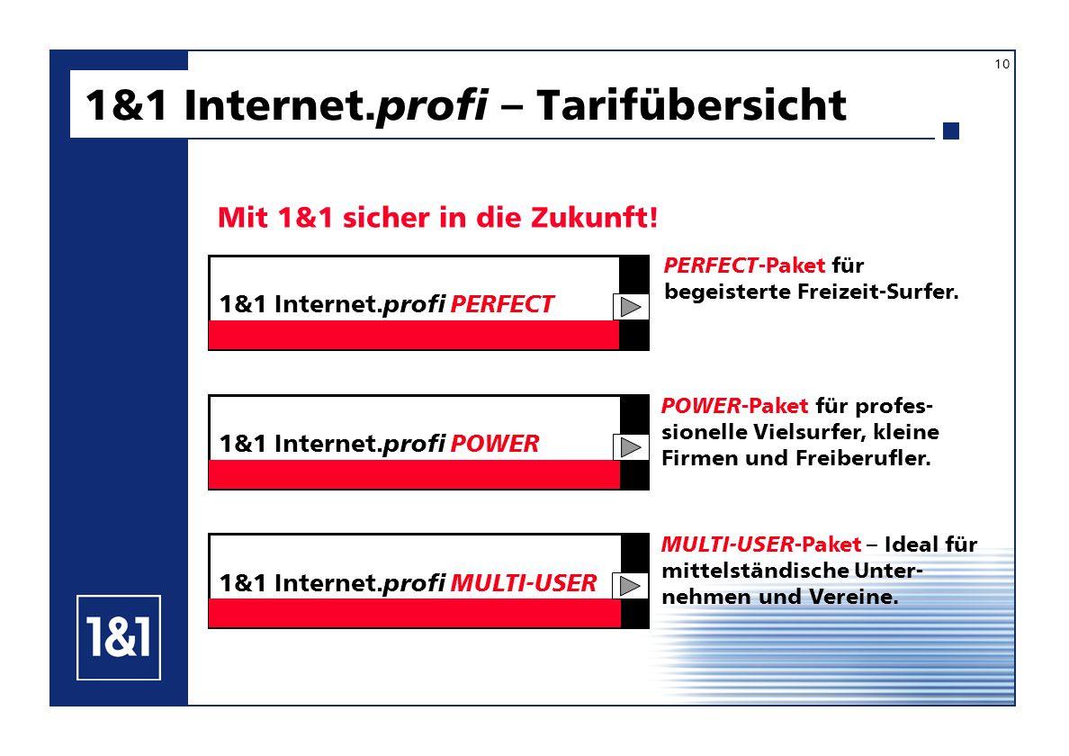 1&1 Internet.profi – Tarifübersicht