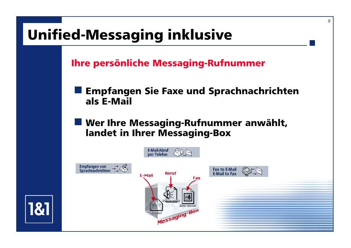 Unified-Messaging inklusive