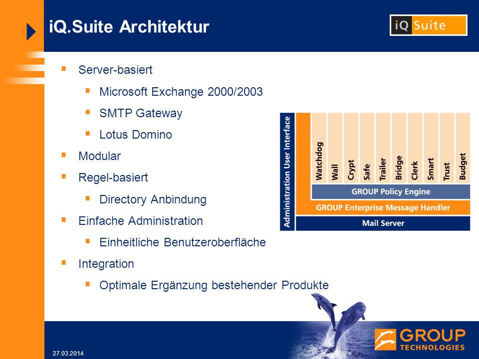 iQ.Suite Architektur Server-basiert Microsoft Exchange 2000/2003