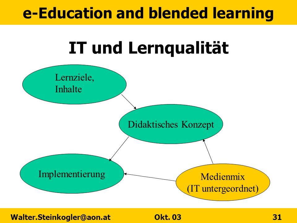 IT und Lernqualität Lernziele, Inhalte Didaktisches Konzept