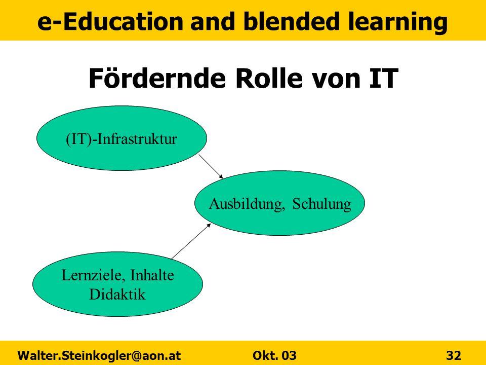 Fördernde Rolle von IT (IT)-Infrastruktur Ausbildung, Schulung