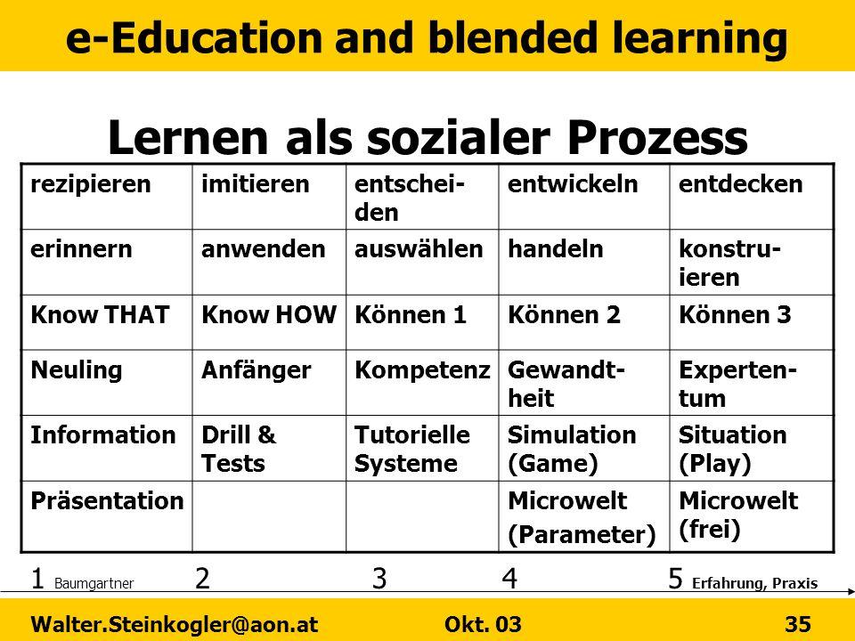 Lernen als sozialer Prozess