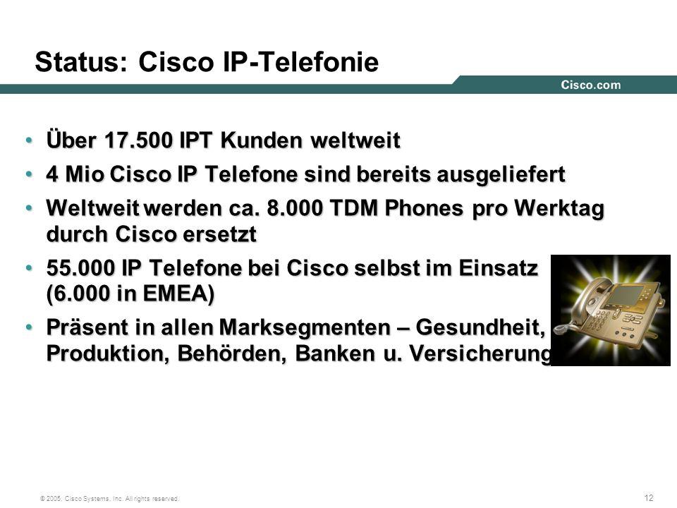 Status: Cisco IP-Telefonie