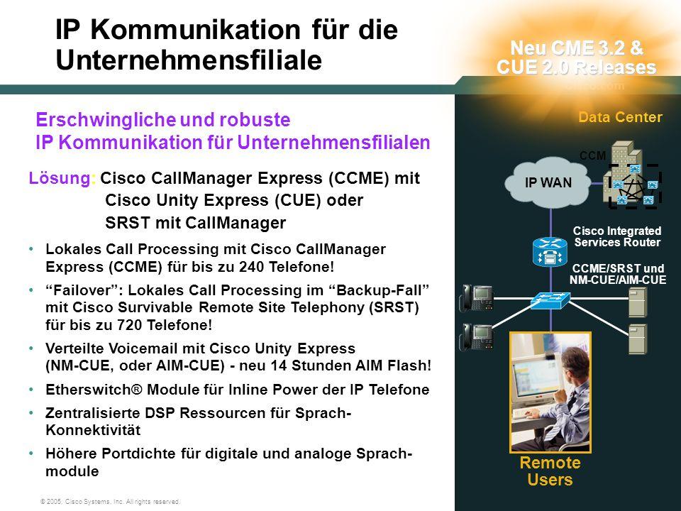 IP Kommunikation für die Unternehmensfiliale