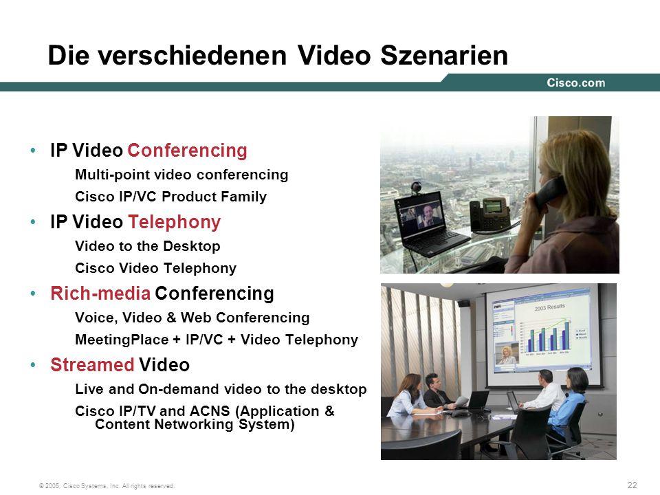 Die verschiedenen Video Szenarien