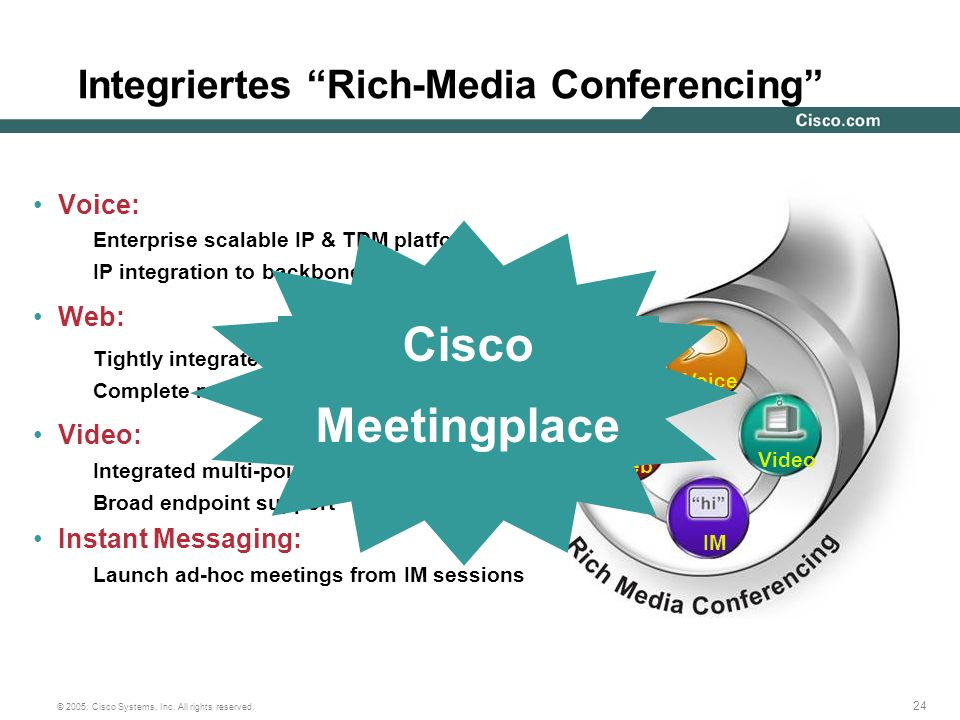 Integriertes Rich-Media Conferencing