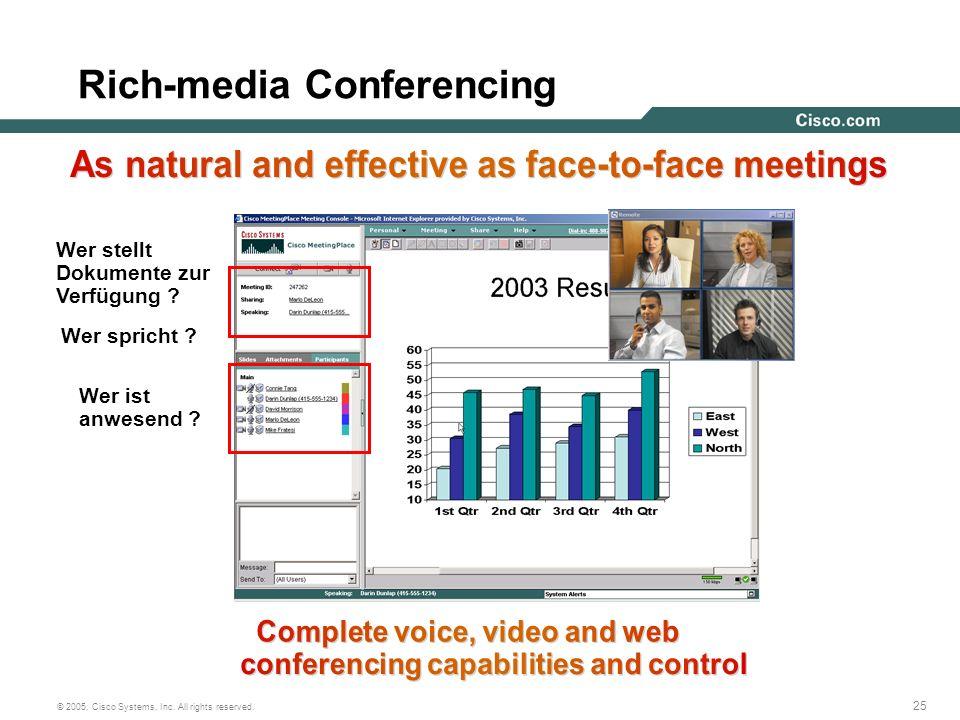 Rich-media Conferencing