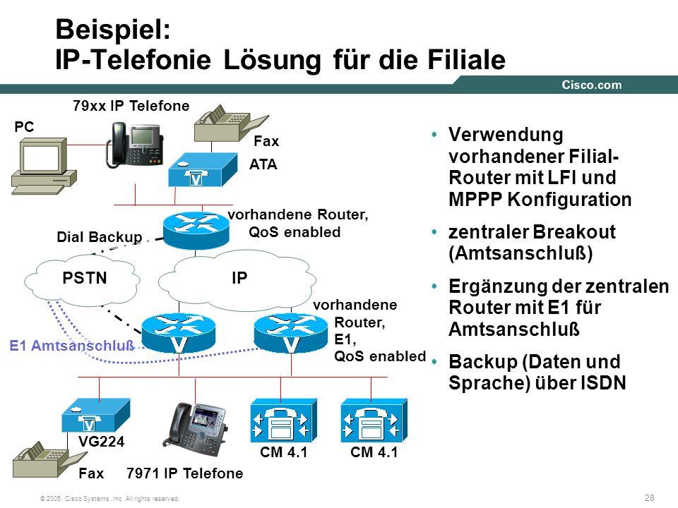 Beispiel: IP-Telefonie Lösung für die Filiale