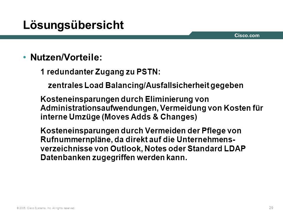 Lösungsübersicht Nutzen/Vorteile: 1 redundanter Zugang zu PSTN: