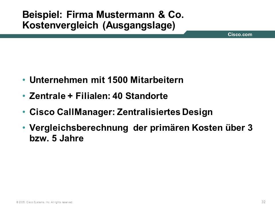 Beispiel: Firma Mustermann & Co. Kostenvergleich (Ausgangslage)