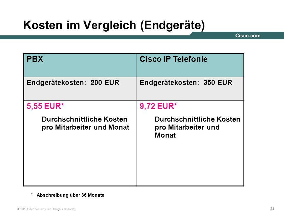 Kosten im Vergleich (Endgeräte)