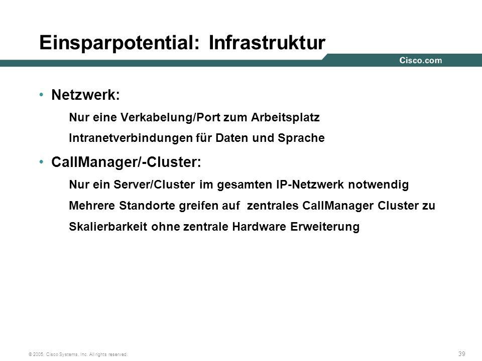 Einsparpotential: Infrastruktur