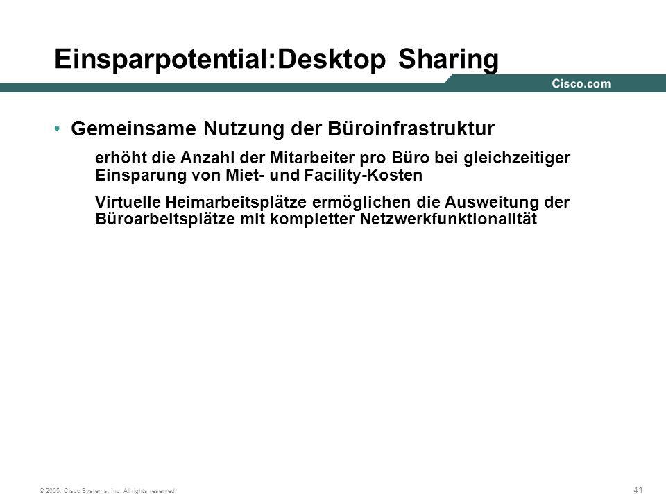 Einsparpotential:Desktop Sharing
