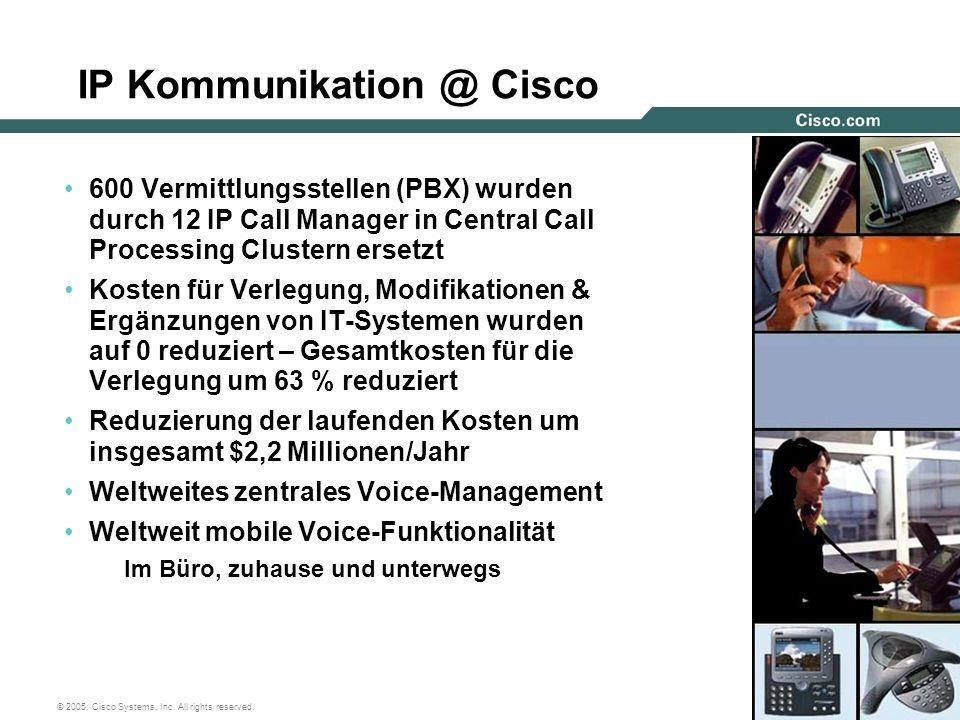 IP Kommunikation @ Cisco
