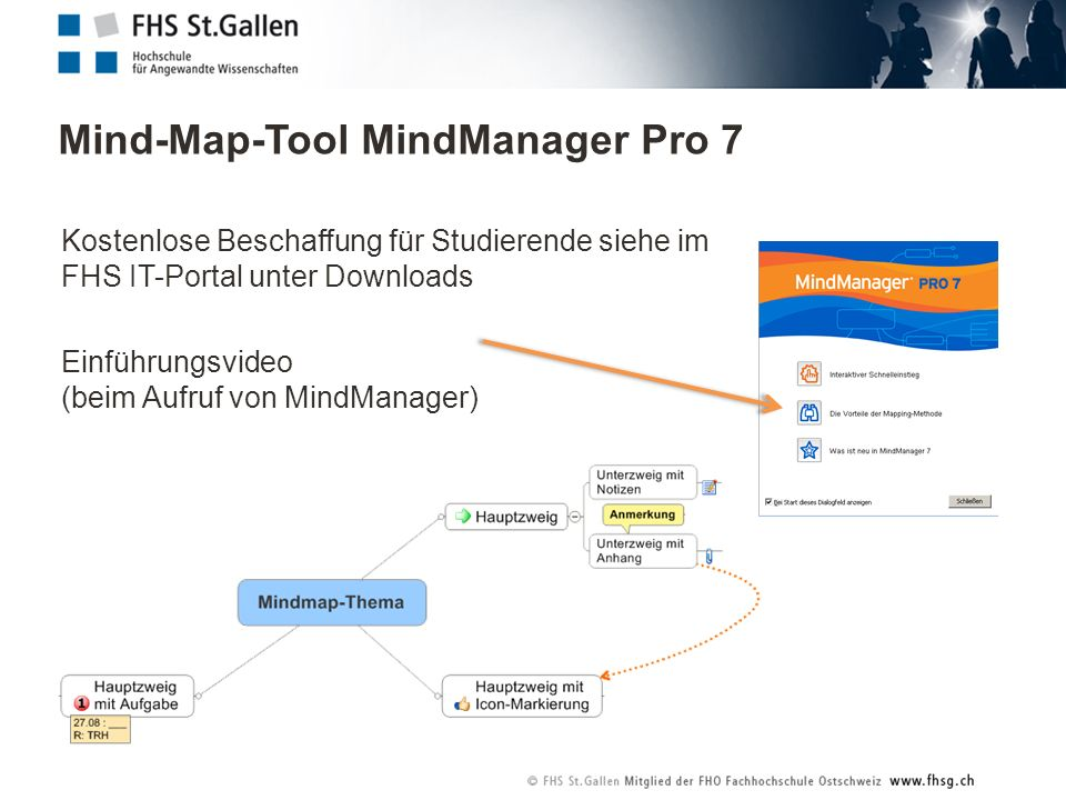 Mind-Map-Tool MindManager Pro 7
