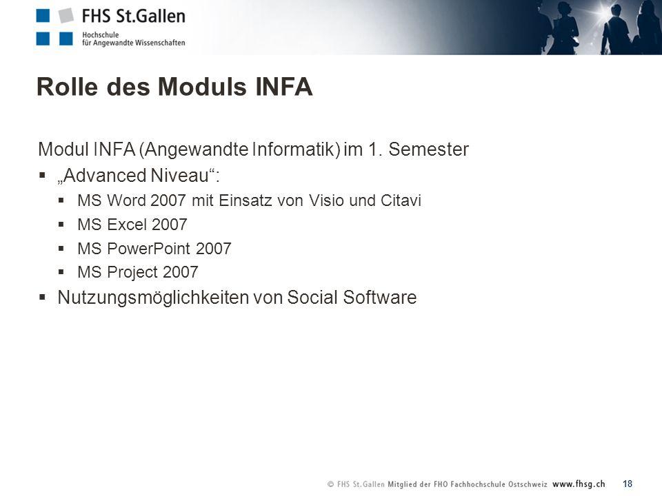 """Rolle des Moduls INFA Modul INFA (Angewandte Informatik) im 1. Semester. """"Advanced Niveau : MS Word 2007 mit Einsatz von Visio und Citavi."""