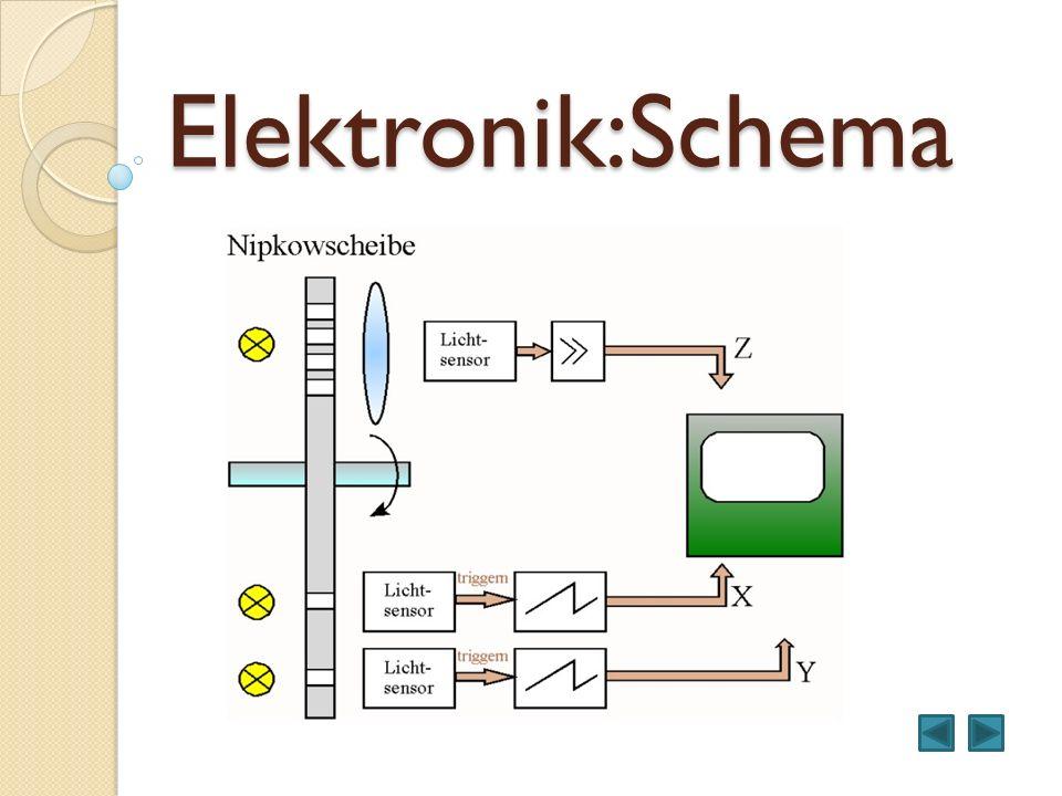 Elektronik:Schema
