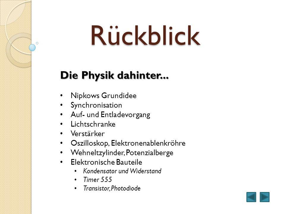 Rückblick Die Physik dahinter... Nipkows Grundidee Synchronisation
