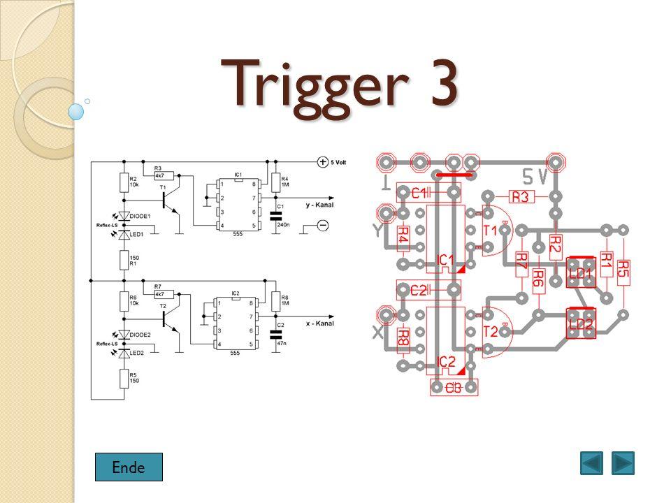 Trigger 3 Ende