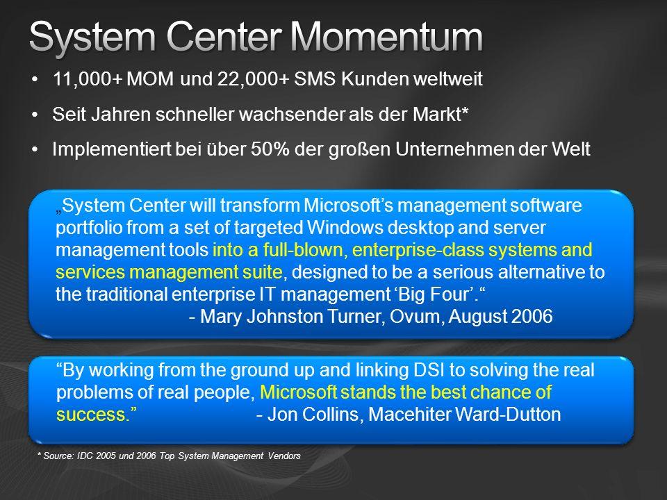 System Center Momentum
