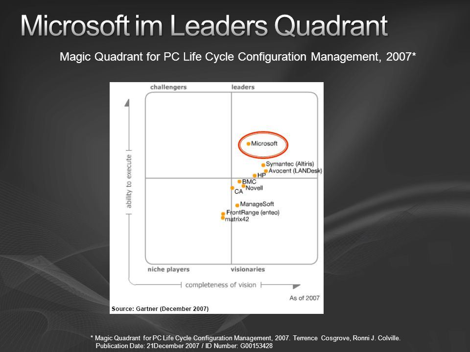Microsoft im Leaders Quadrant